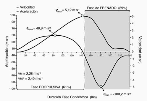 como-actuan-las-fuerzas-grafico-1-tecnología_2_KEISER