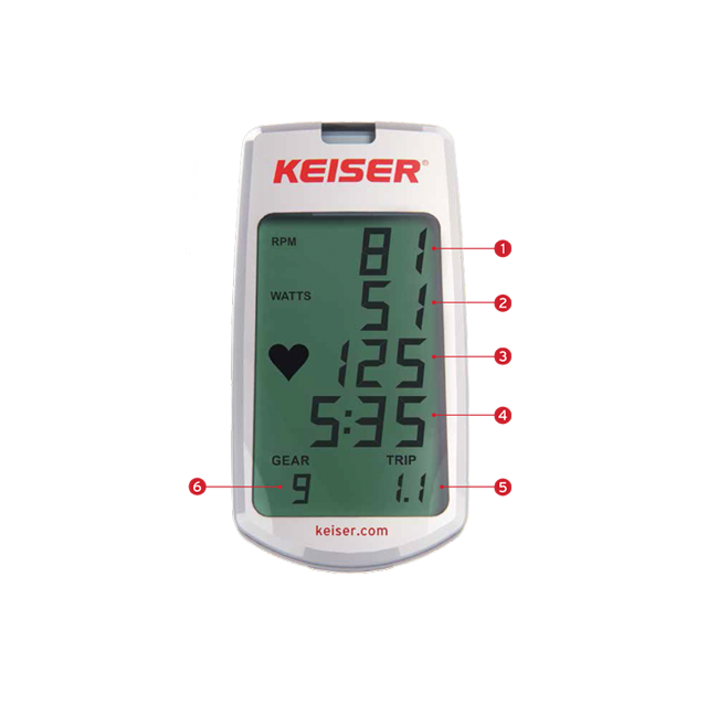display-m5i-keiser